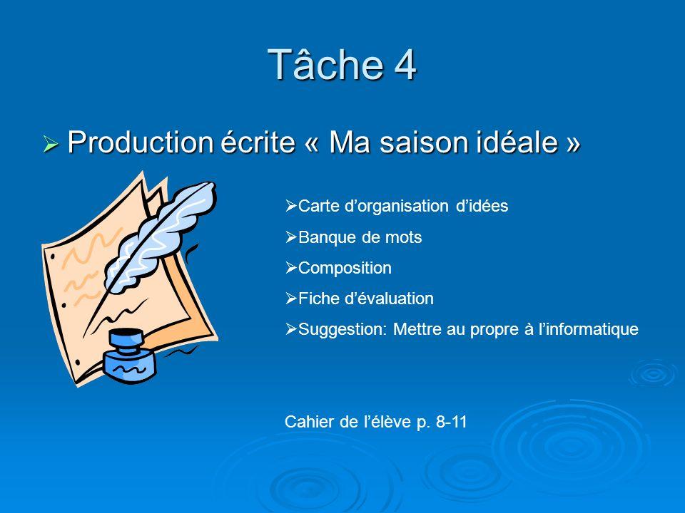 Tâche 4 Production écrite « Ma saison idéale » Production écrite « Ma saison idéale » Carte dorganisation didées Banque de mots Composition Fiche déva