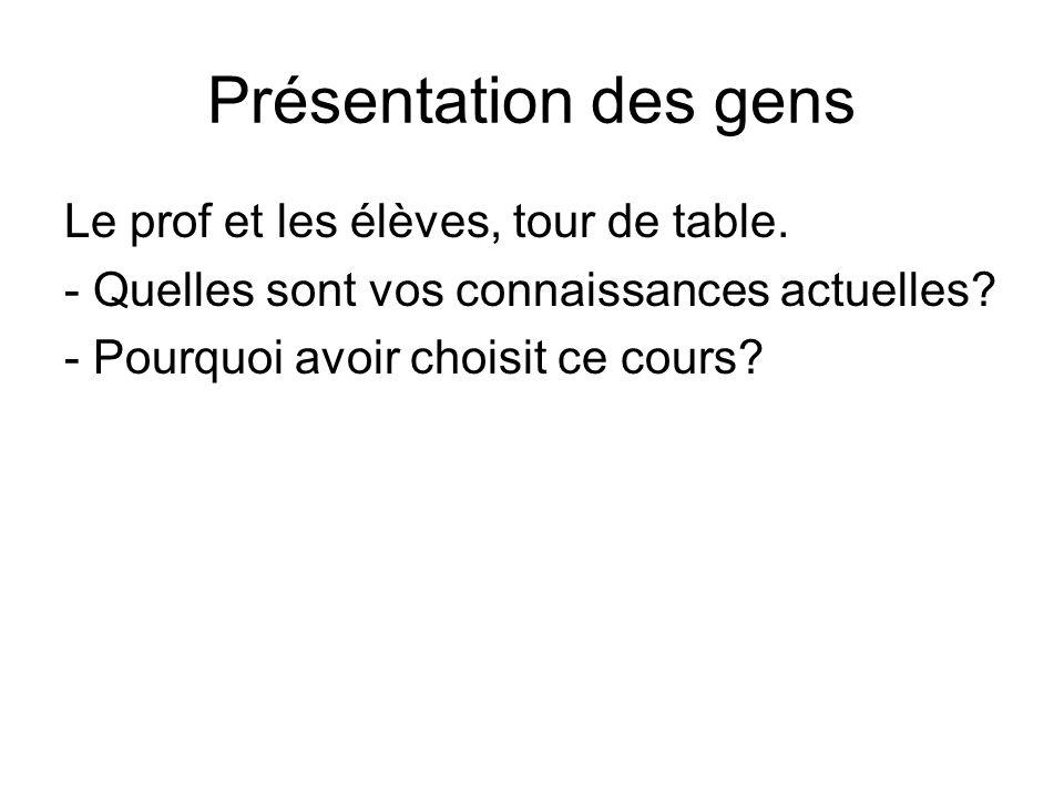 Présentation des gens Le prof et les élèves, tour de table.