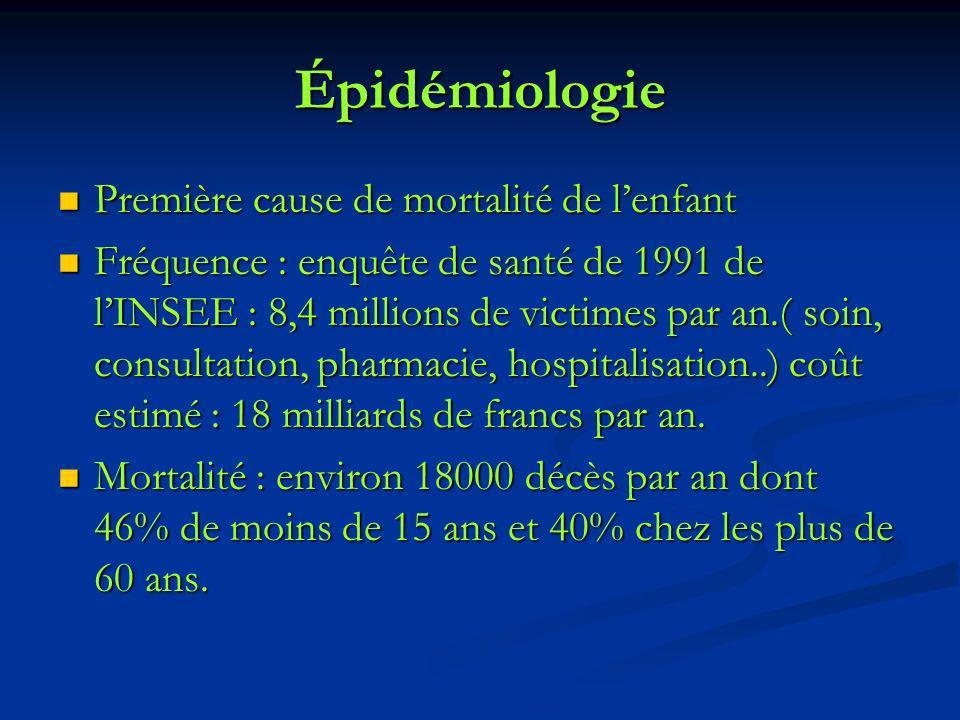 Épidémiologie Première cause de mortalité de lenfant Première cause de mortalité de lenfant Fréquence : enquête de santé de 1991 de lINSEE : 8,4 milli