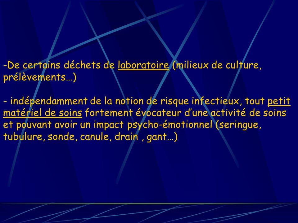 -De certains déchets de laboratoire (milieux de culture, prélèvements…) - indépendamment de la notion de risque infectieux, tout petit matériel de soi