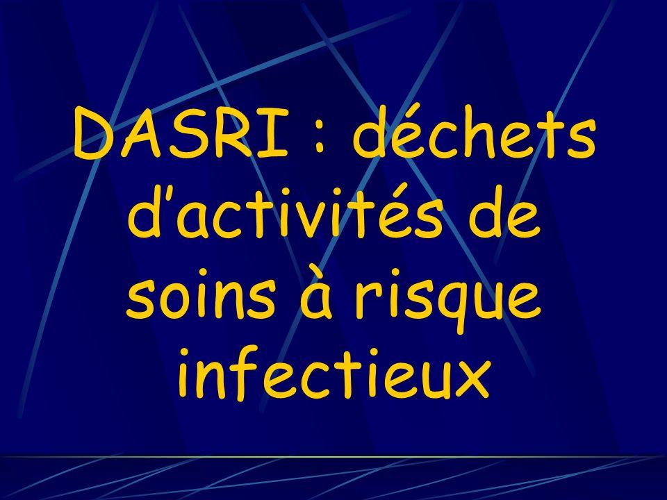 1)REGLEMENTATION DES DASRI : Code de la Santé Publique, article R 133.5.