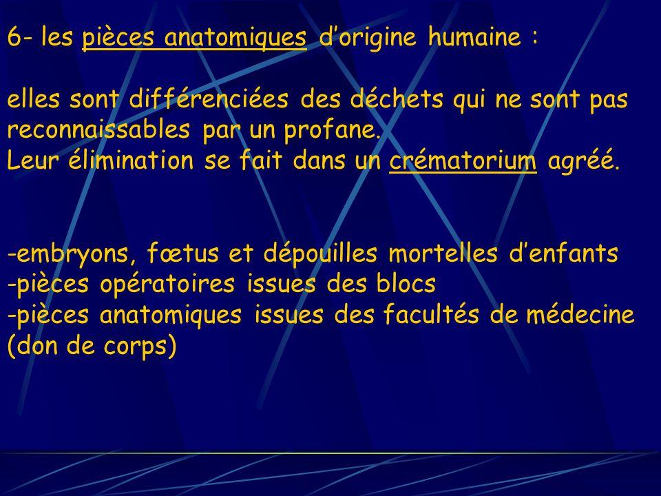 6- les pièces anatomiques dorigine humaine : elles sont différenciées des déchets qui ne sont pas reconnaissables par un profane. Leur élimination se