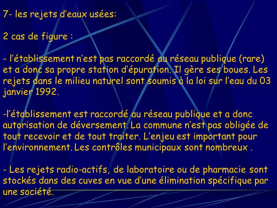 7- les rejets deaux usées: 2 cas de figure : - létablissement nest pas raccordé au réseau publique (rare) et a donc sa propre station dépuration. Il g