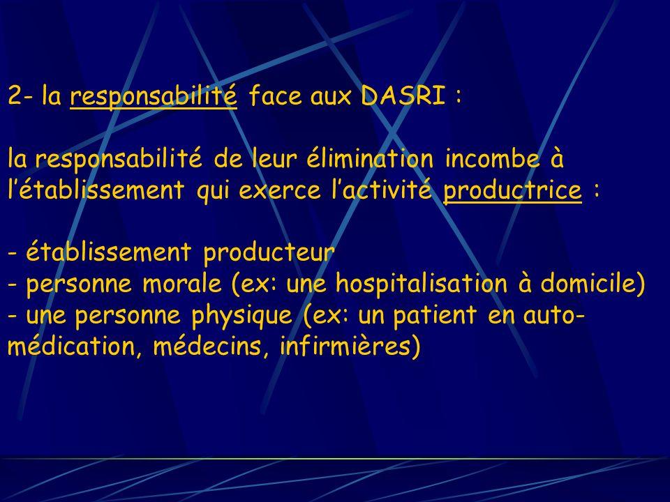 2- la responsabilité face aux DASRI : la responsabilité de leur élimination incombe à létablissement qui exerce lactivité productrice : - établissemen
