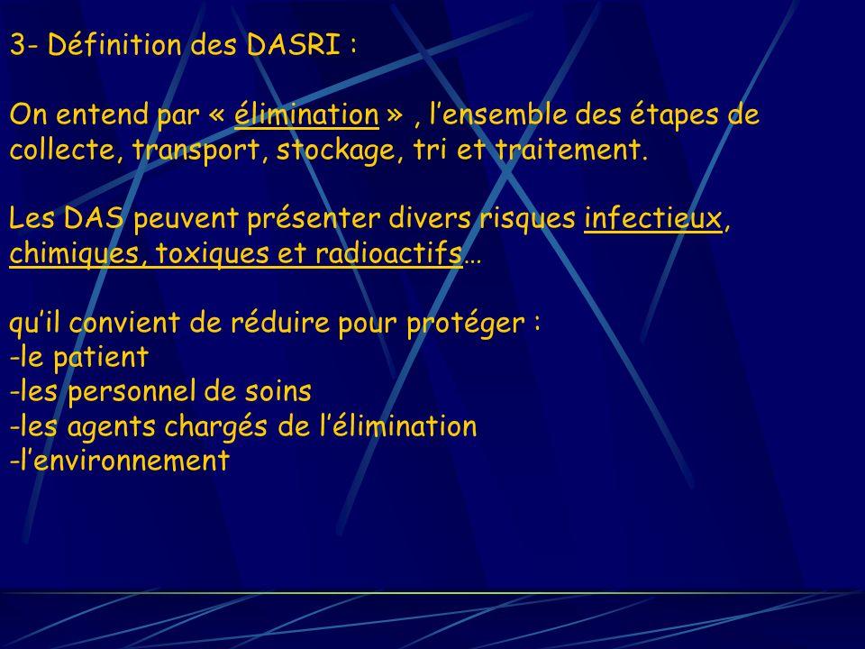 3- Définition des DASRI : On entend par « élimination », lensemble des étapes de collecte, transport, stockage, tri et traitement. Les DAS peuvent pré