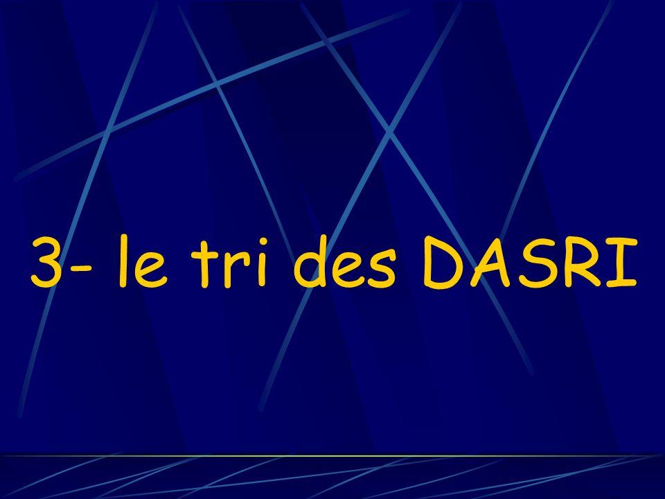 3- le tri des DASRI