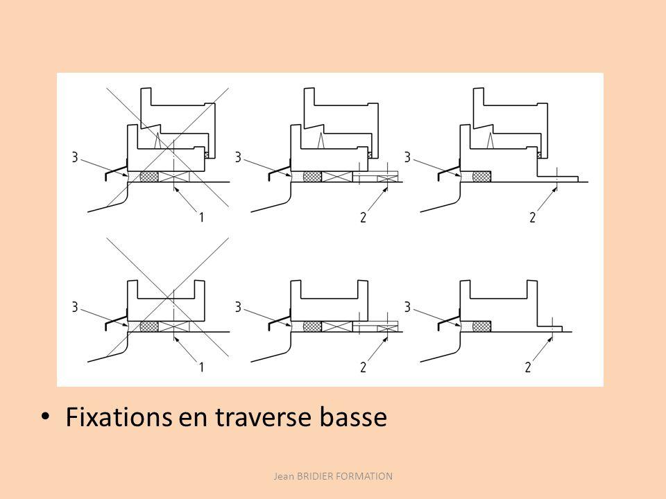 Fixations en traverse basse Jean BRIDIER FORMATION