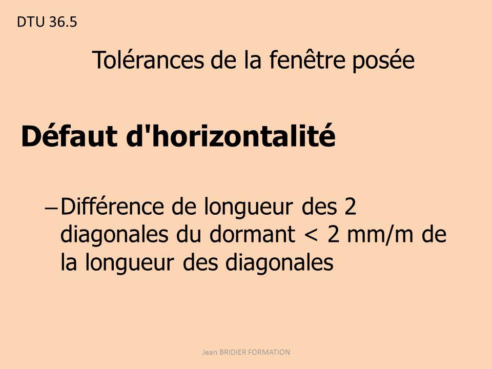 DTU 36.5 Tolérances de la fenêtre posée Défaut d horizontalité – Différence de longueur des 2 diagonales du dormant < 2 mm/m de la longueur des diagonales Jean BRIDIER FORMATION