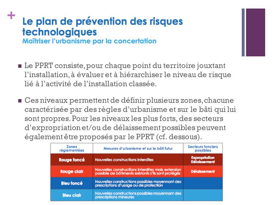 + Le financement des mesures foncières (expropriation et délaissement) fait lobjet dune convention tripartite entre la collectivité, lEtat et lexploitant.