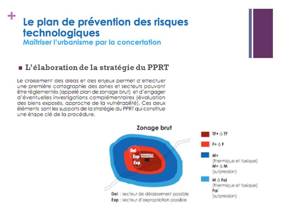 + Lélaboration de la stratégie du PPRT