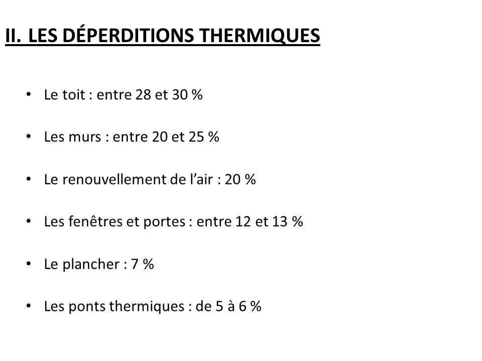 II. LES DÉPERDITIONS THERMIQUES Le toit : entre 28 et 30 % Les murs : entre 20 et 25 % Le renouvellement de lair : 20 % Les fenêtres et portes : entre