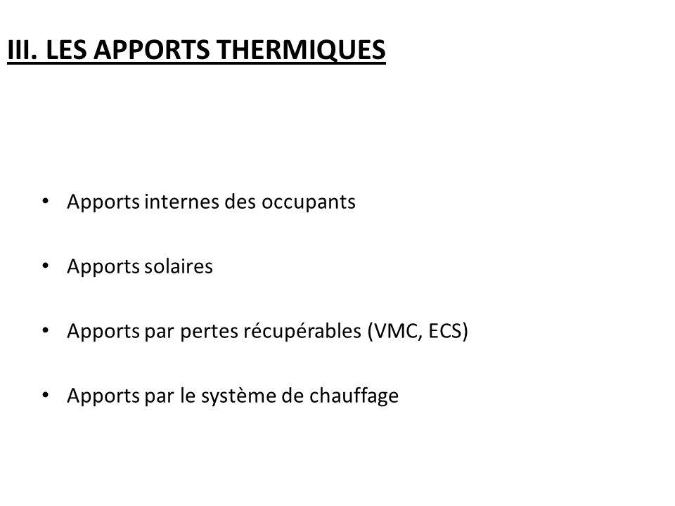 III. LES APPORTS THERMIQUES Apports internes des occupants Apports solaires Apports par pertes récupérables (VMC, ECS) Apports par le système de chauf