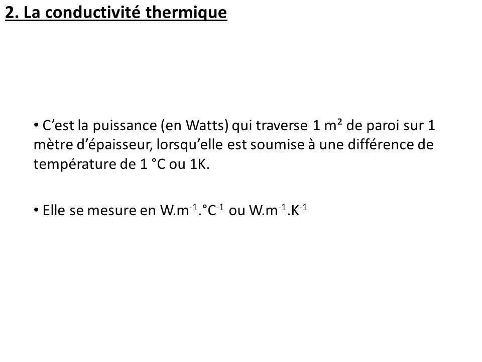 Cest la puissance (en Watts) qui traverse 1 m² de paroi sur 1 mètre dépaisseur, lorsquelle est soumise à une différence de température de 1 °C ou 1K.