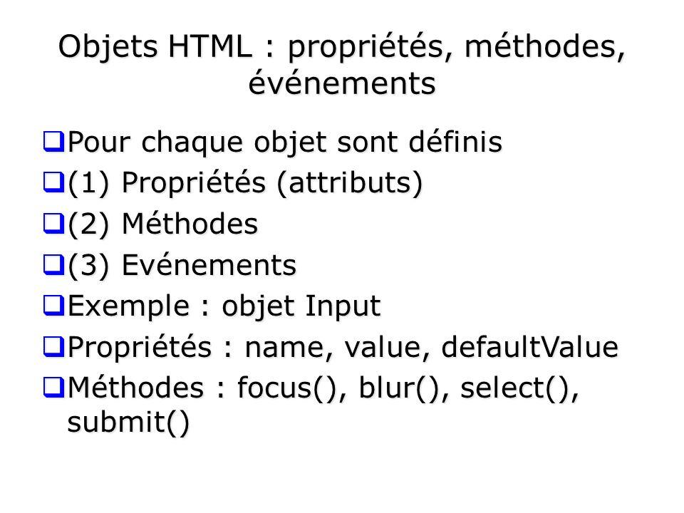 Objets HTML : propriétés, méthodes, événements Pour chaque objet sont définis Pour chaque objet sont définis (1) Propriétés (attributs) (1) Propriétés