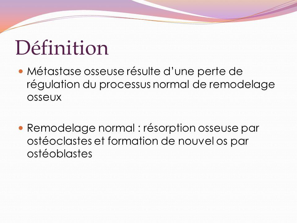 Définition Métastase osseuse résulte dune perte de régulation du processus normal de remodelage osseux Remodelage normal : résorption osseuse par osté