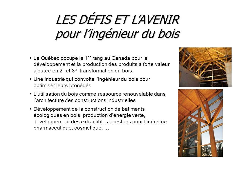 LES DÉFIS ET LAVENIR pour lingénieur du bois Le Québec occupe le 1 er rang au Canada pour le développement et la production des produits à forte valeu