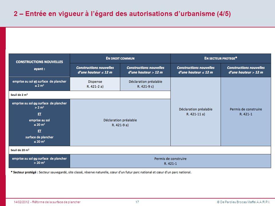 © De Pardieu Brocas Maffei A.A.R.P.I. 2 – Entrée en vigueur à légard des autorisations durbanisme (4/5) 14/02/2012- Réforme de la surface de plancher1