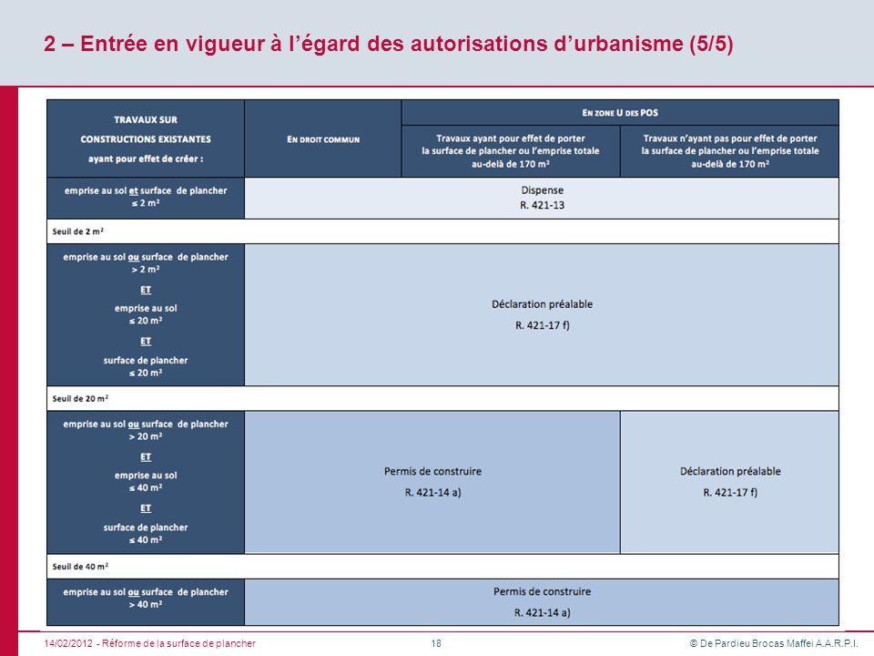 © De Pardieu Brocas Maffei A.A.R.P.I. 2 – Entrée en vigueur à légard des autorisations durbanisme (5/5) 14/02/2012- Réforme de la surface de plancher1