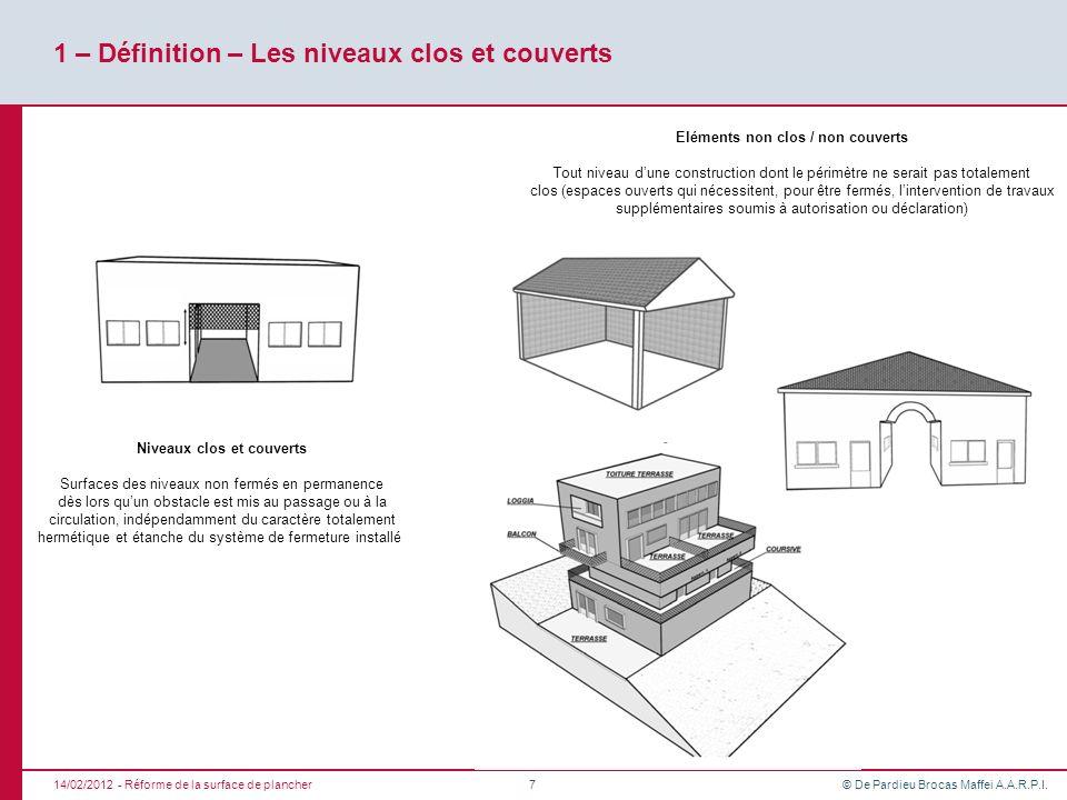 © De Pardieu Brocas Maffei A.A.R.P.I. 1 – Définition – Les niveaux clos et couverts 14/02/2012- Réforme de la surface de plancher7 Niveaux clos et cou