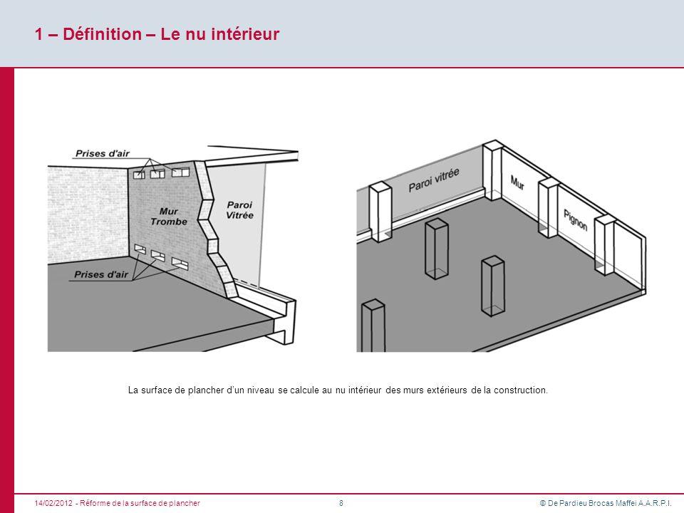 © De Pardieu Brocas Maffei A.A.R.P.I. 1 – Définition – Le nu intérieur 14/02/2012- Réforme de la surface de plancher8 La surface de plancher dun nivea
