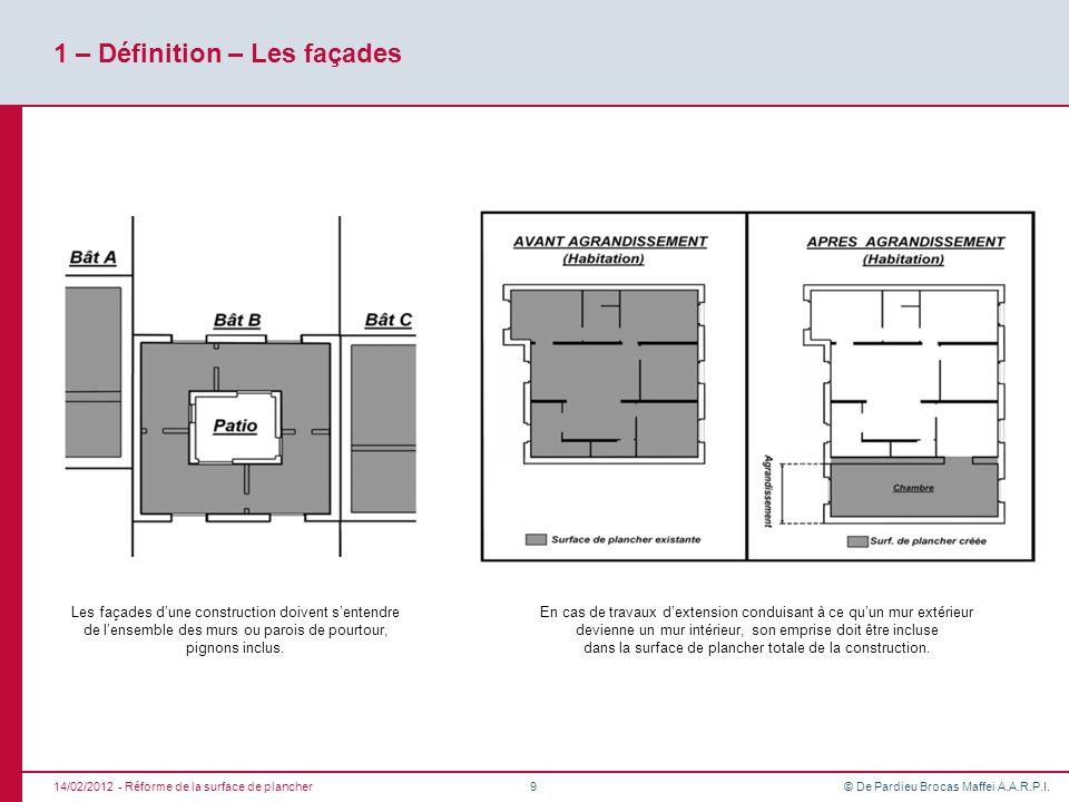 © De Pardieu Brocas Maffei A.A.R.P.I. 1 – Définition – Les façades 14/02/2012- Réforme de la surface de plancher9 Les façades dune construction doiven