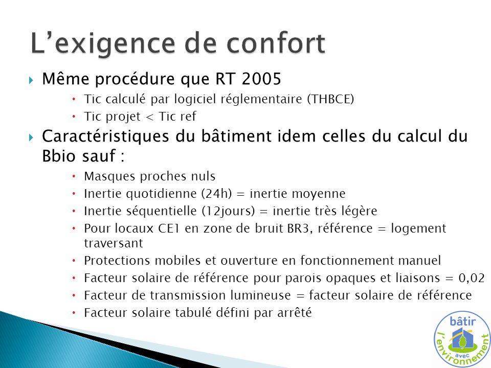 Même procédure que RT 2005 Tic calculé par logiciel réglementaire (THBCE) Tic projet < Tic ref Caractéristiques du bâtiment idem celles du calcul du B