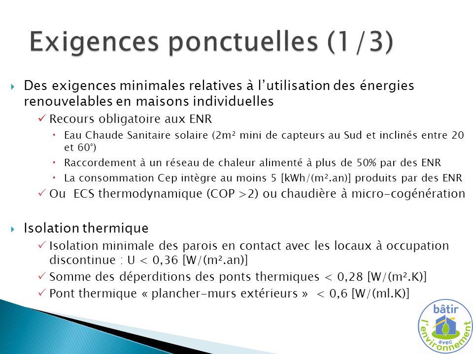 Des exigences minimales relatives à lutilisation des énergies renouvelables en maisons individuelles Recours obligatoire aux ENR Eau Chaude Sanitaire