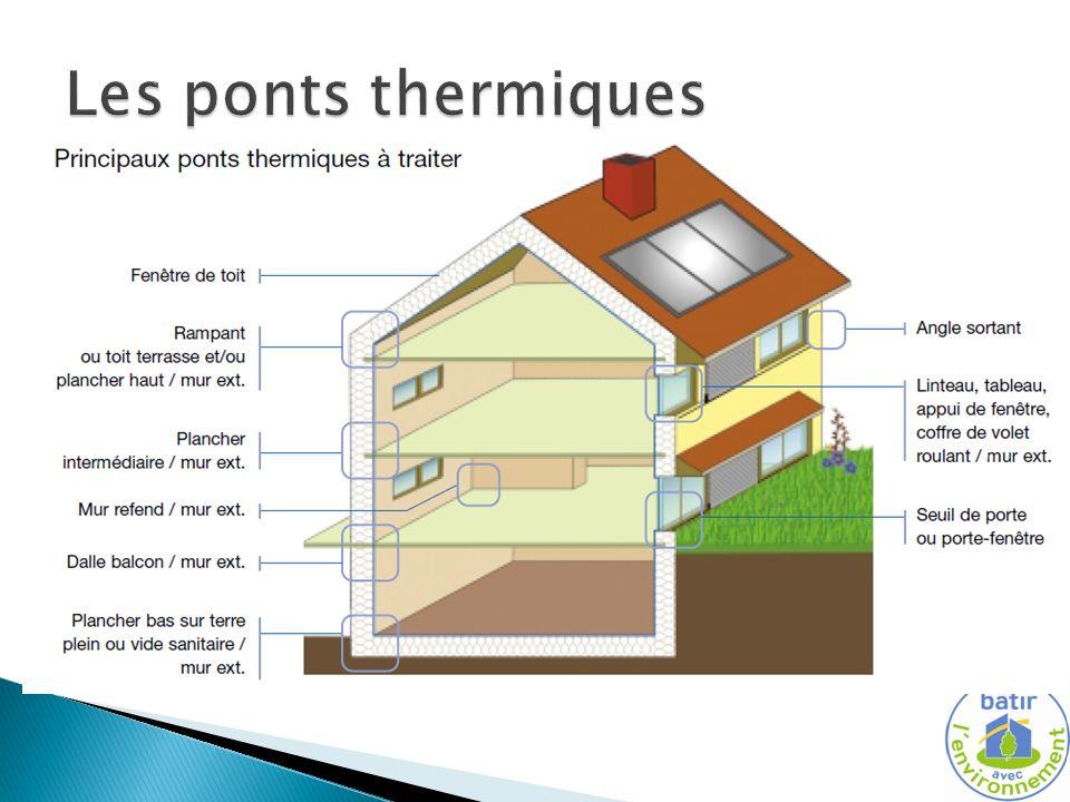 Des exigences minimales vis-à-vis de la qualité de la mise en œuvre Perméabilité à lair des logements Mesurée 0,6 m 3 /h/m² de parois déperditives en maison individuelle 1 m 3 /h/m² de parois déperditives en immeuble collectif dhabitation Ou application dune démarche qualité agréée