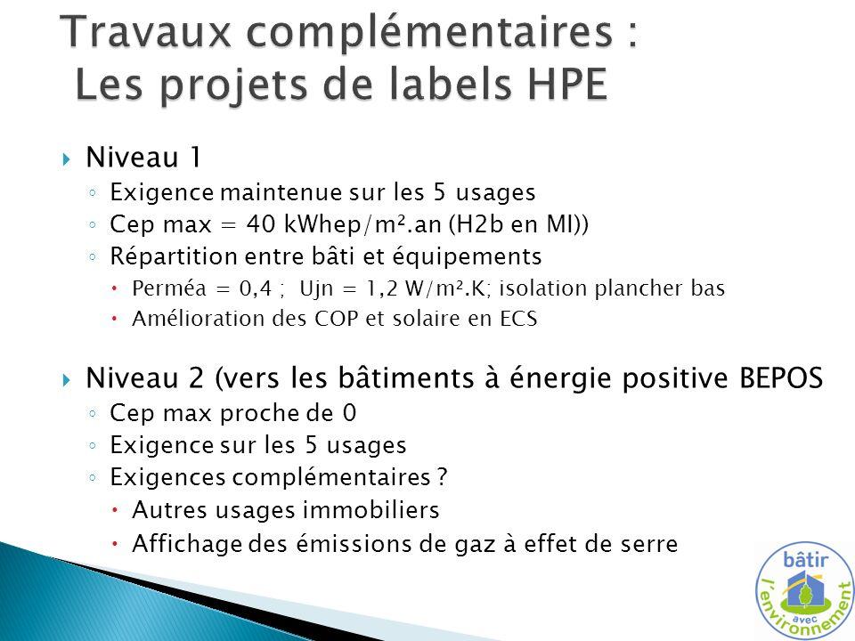 Niveau 1 Exigence maintenue sur les 5 usages Cep max = 40 kWhep/m².an (H2b en MI)) Répartition entre bâti et équipements Perméa = 0,4 ; Ujn = 1,2 W/m².K; isolation plancher bas Amélioration des COP et solaire en ECS Niveau 2 (vers les bâtiments à énergie positive BEPOS Cep max proche de 0 Exigence sur les 5 usages Exigences complémentaires .
