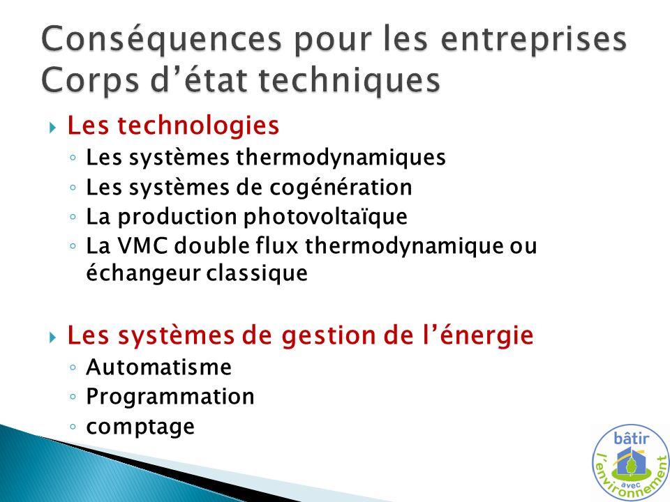 Les technologies Les systèmes thermodynamiques Les systèmes de cogénération La production photovoltaïque La VMC double flux thermodynamique ou échangeur classique Les systèmes de gestion de lénergie Automatisme Programmation comptage