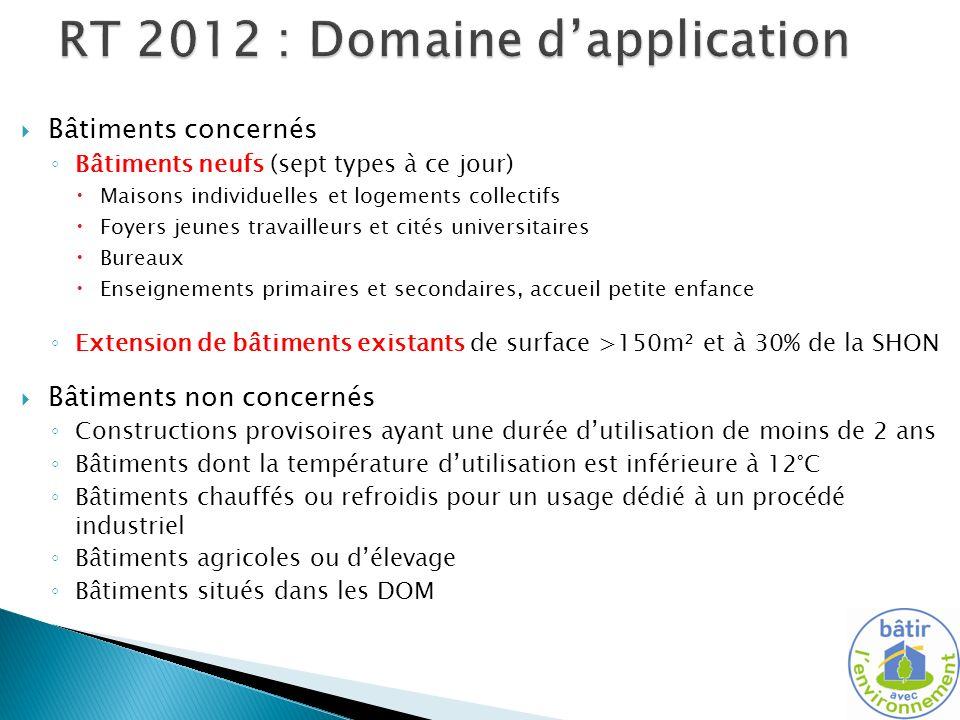 Type de bâtiment Textes officiels (date de parution au JO) Application PC à partir de….