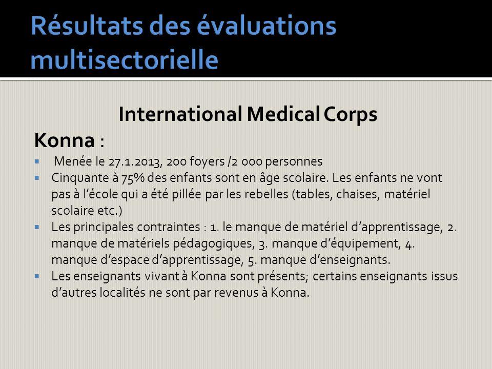 International Medical Corps Konna : Menée le 27.1.2013, 200 foyers /2 000 personnes Cinquante à 75% des enfants sont en âge scolaire. Les enfants ne v