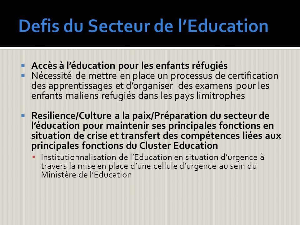 Accès à léducation pour les enfants réfugiés Nécessité de mettre en place un processus de certification des apprentissages et dorganiser des examens p