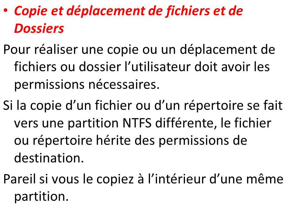 Copie et déplacement de fichiers et de Dossiers Pour réaliser une copie ou un déplacement de fichiers ou dossier lutilisateur doit avoir les permissio