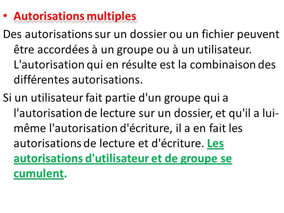 Une autorisation accordée à un utilisateur sur un fichier est prioritaire à une autorisation accordée sur un dossier qui contient ce fichier.