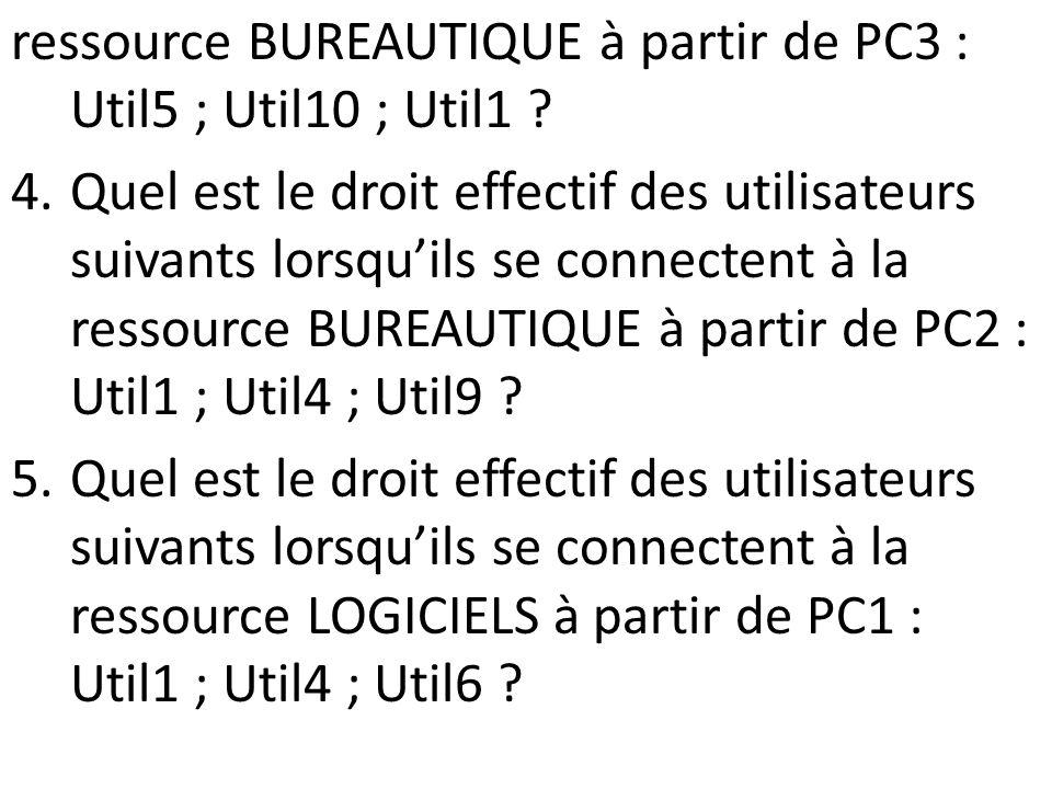 ressource BUREAUTIQUE à partir de PC3 : Util5 ; Util10 ; Util1 ? 4.Quel est le droit effectif des utilisateurs suivants lorsquils se connectent à la r