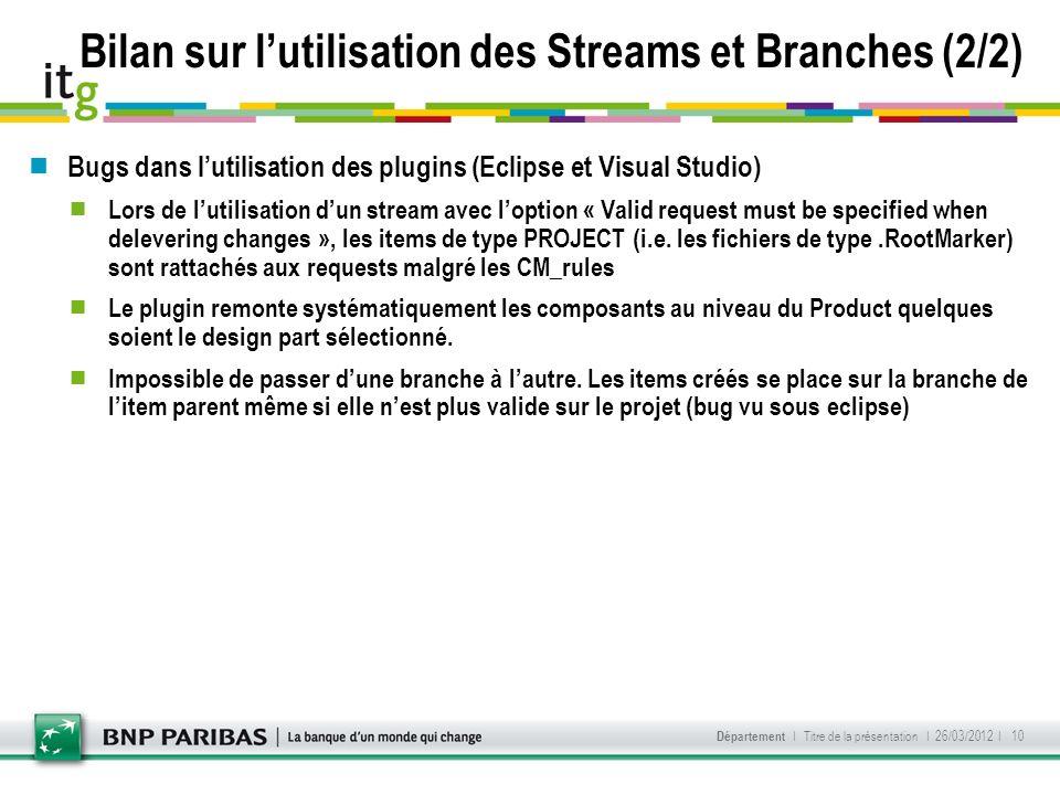 Bilan sur lutilisation des Streams et Branches (2/2) I 26/03/2012 I Département I Titre de la présentation 10 Bugs dans lutilisation des plugins (Ecli