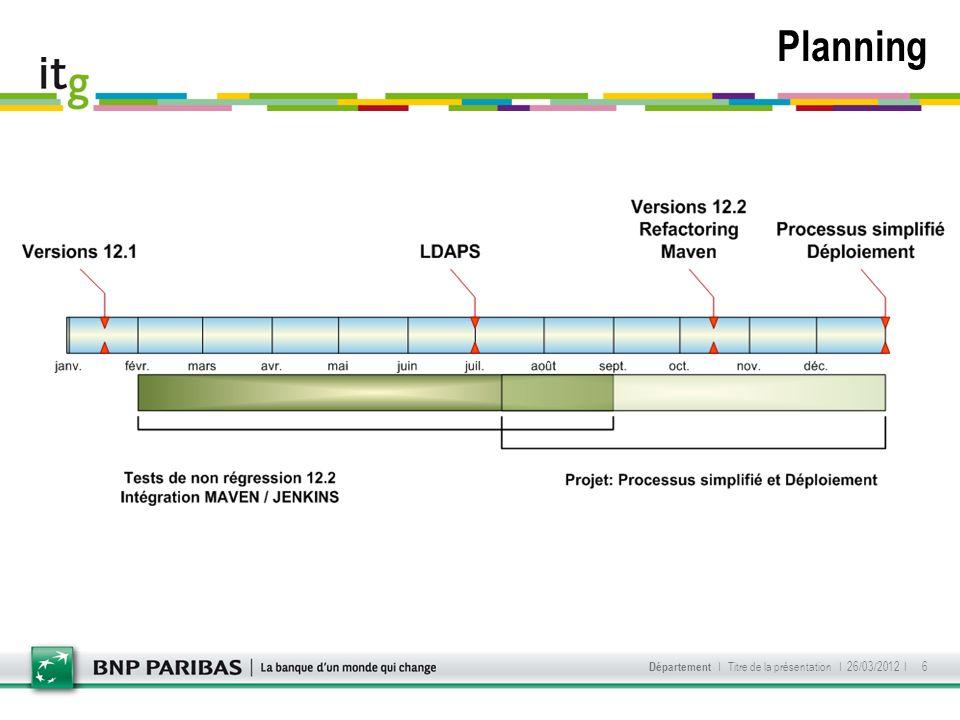 Planning I 26/03/2012 I Département I Titre de la présentation 6