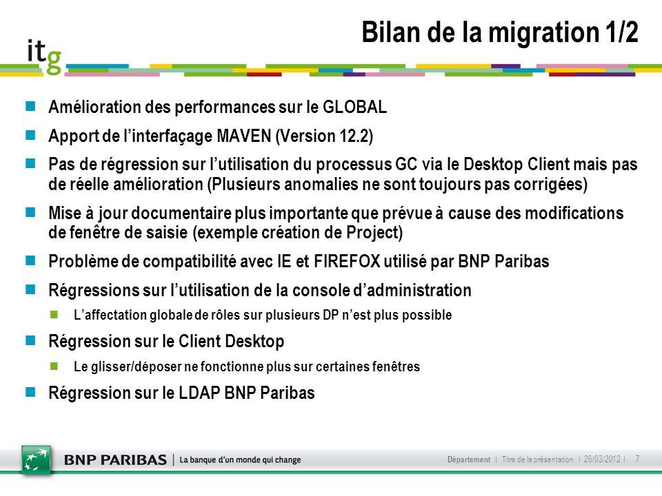 Amélioration des performances sur le GLOBAL Apport de linterfaçage MAVEN (Version 12.2) Pas de régression sur lutilisation du processus GC via le Desk