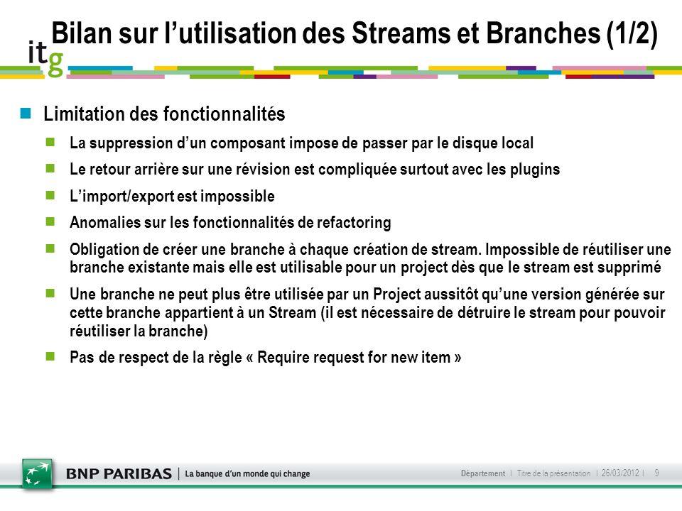 Bilan sur lutilisation des Streams et Branches (1/2) I 26/03/2012 I Département I Titre de la présentation 9 Limitation des fonctionnalités La suppres