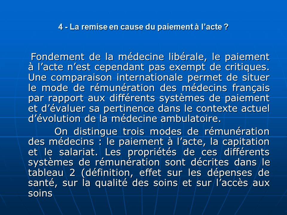 4 - La remise en cause du paiement à lacte ? Fondement de la médecine libérale, le paiement à lacte nest cependant pas exempt de critiques. Une compar