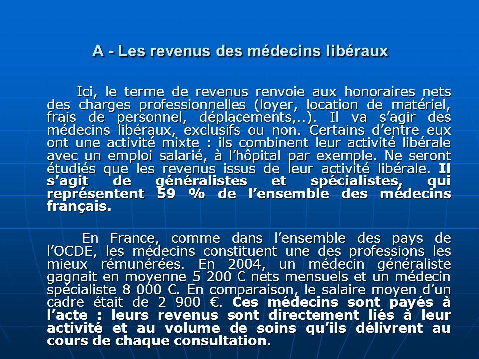 A - Les revenus des médecins libéraux Ici, le terme de revenus renvoie aux honoraires nets des charges professionnelles (loyer, location de matériel,
