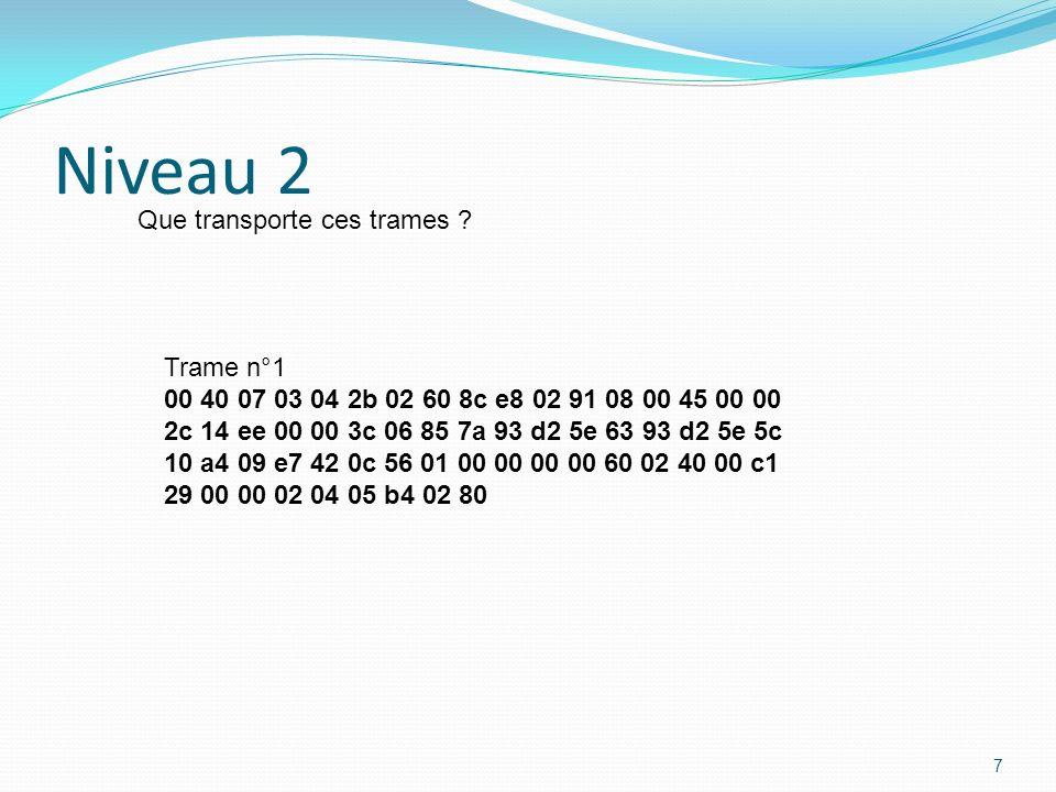 Niveau 3 18 Trame n°1 00 40 07 03 04 2b 02 60 8c e8 02 91 08 00 45 00 00 2c 14 ee 00 00 3c 06 85 7a 93 d2 5e 63 93 d2 5e 5c 10 a4 09 e7 42 0c 56 01 00 00 00 00 60 02 40 00 c1 29 00 00 02 04 05 b4 02 80 Que transporte ces paquets .