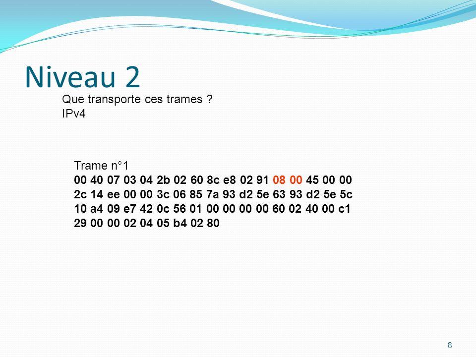 Niveau 2 9 Trame n°1 00 40 07 03 04 2b 02 60 8c e8 02 91 08 00 45 00 00 2c 14 ee 00 00 3c 06 85 7a 93 d2 5e 63 93 d2 5e 5c 10 a4 09 e7 42 0c 56 01 00 00 00 00 60 02 40 00 c1 29 00 00 02 04 05 b4 02 80 Y a-t-il eu ajout doctets de bourrage au niveau trame ?