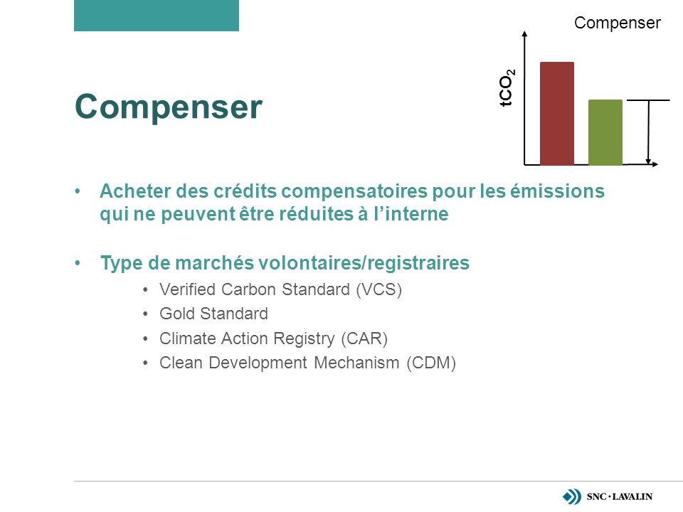 Compenser tCO 2 Acheter des crédits compensatoires pour les émissions qui ne peuvent être réduites à linterne Type de marchés volontaires/registraires Verified Carbon Standard (VCS) Gold Standard Climate Action Registry (CAR) Clean Development Mechanism (CDM)