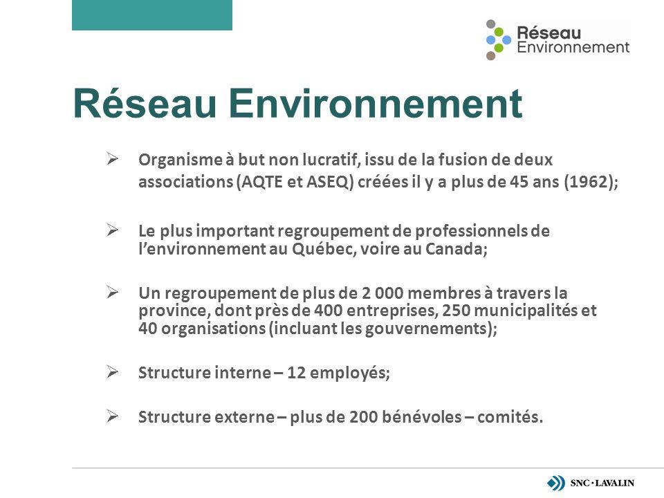 Réseau Environnement Organisme à but non lucratif, issu de la fusion de deux associations (AQTE et ASEQ) créées il y a plus de 45 ans (1962); Le plus important regroupement de professionnels de lenvironnement au Québec, voire au Canada; Un regroupement de plus de 2 000 membres à travers la province, dont près de 400 entreprises, 250 municipalités et 40 organisations (incluant les gouvernements); Structure interne – 12 employés; Structure externe – plus de 200 bénévoles – comités.