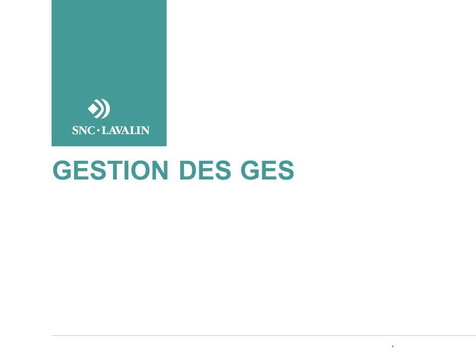 GESTION DES GES