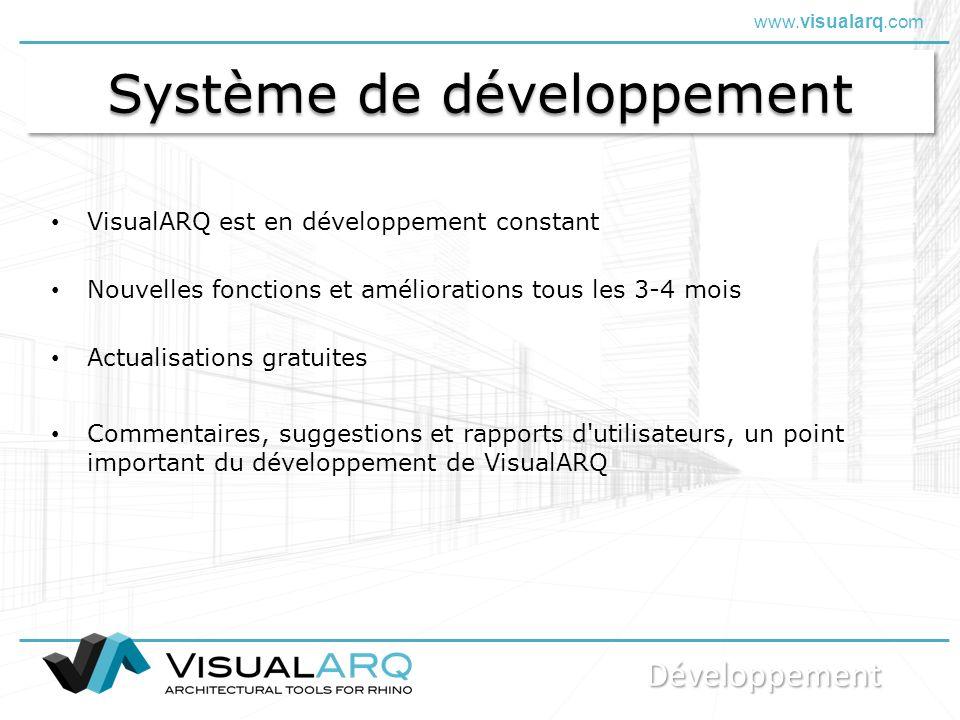 www.visualarq.com Système de développement VisualARQ est en développement constant Nouvelles fonctions et améliorations tous les 3-4 mois Actualisatio