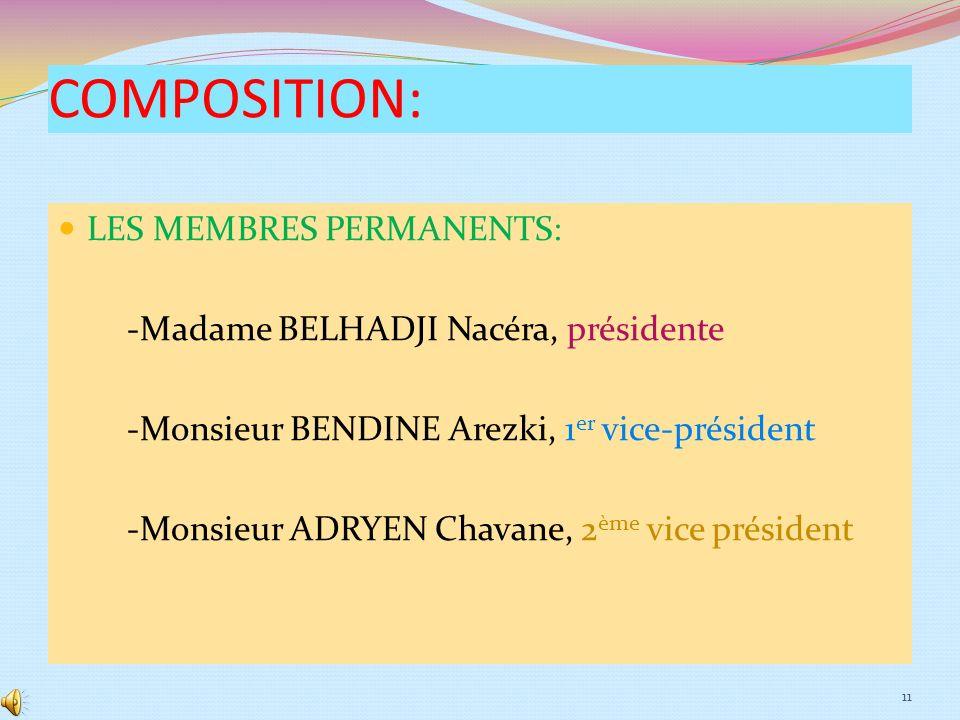 RÉALISATIONS ET PROJETS Installée le 24/04/2012,la commission a connu des débuts difficiles car les équipes sortantes nétaient pas très coopératrices pour passer le flambeau aux nouveaux élus.