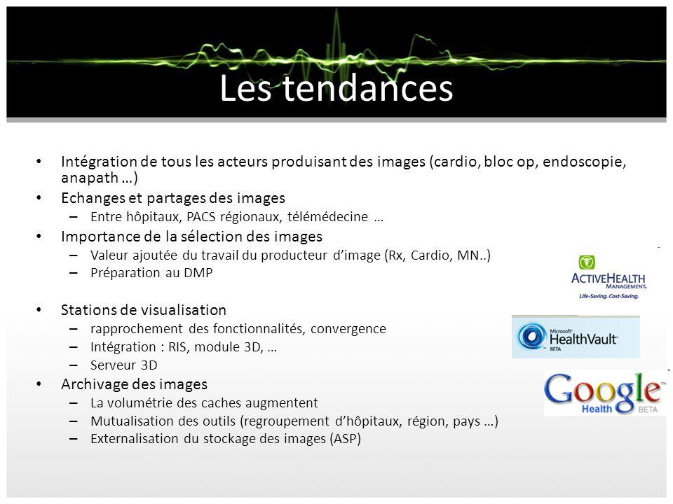 Les tendances Intégration de tous les acteurs produisant des images (cardio, bloc op, endoscopie, anapath …) Echanges et partages des images – Entre h